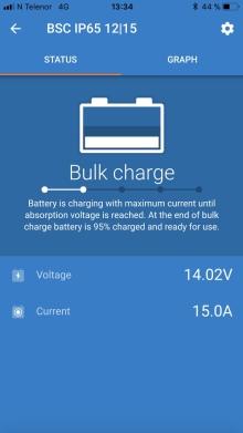 App som viser strømforbruk.